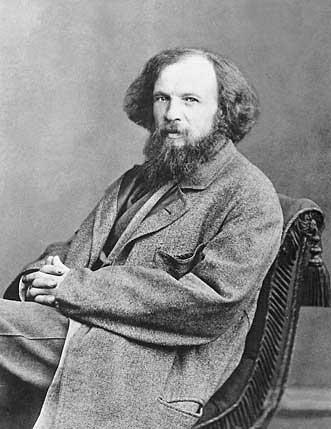 Periodic-Table-Inventor-Dmitri Mendeleev